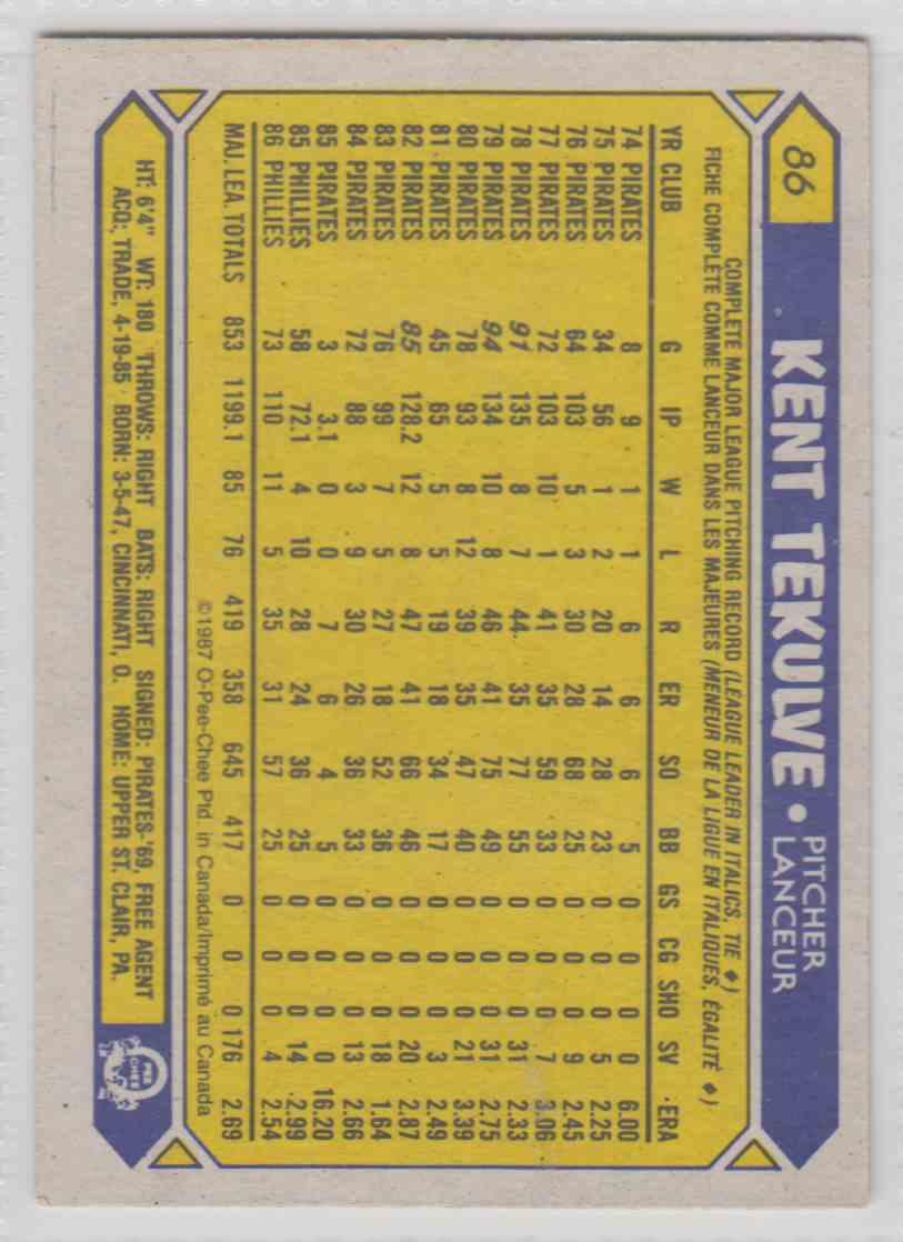 1987 O-Pee-Chee Kent Tekulve #86 card back image
