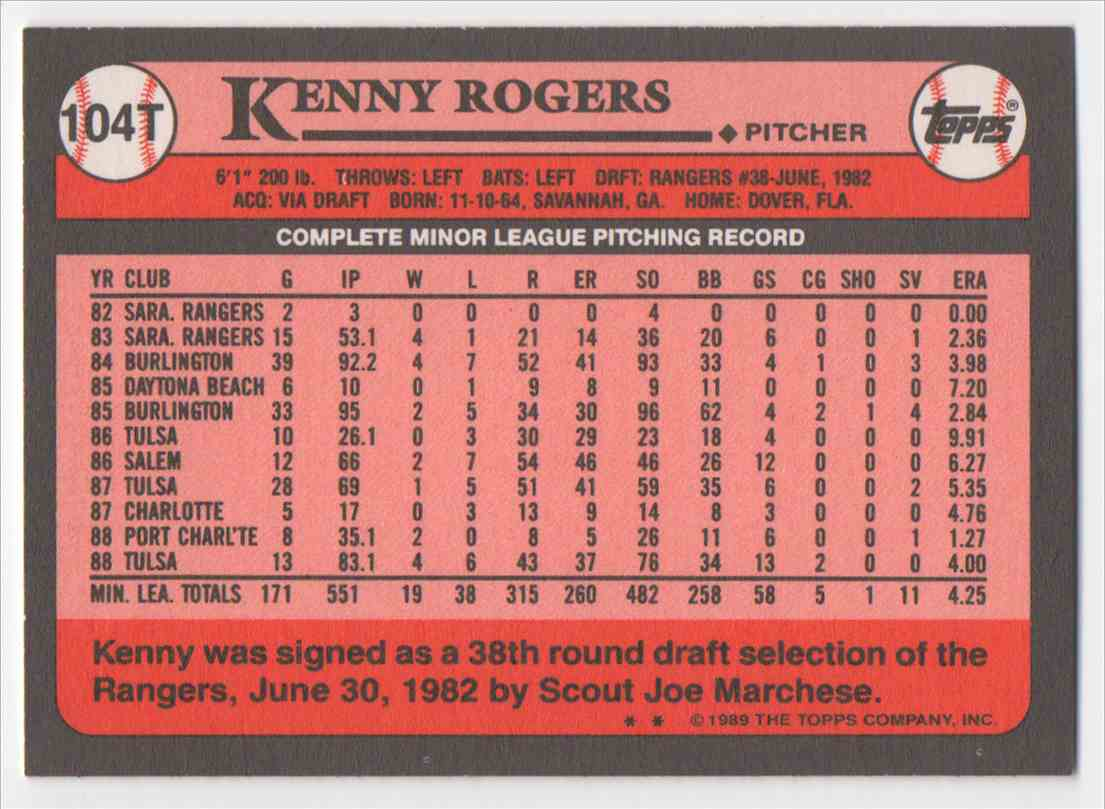 1989 Topps Traded Kenny Rogers #104 card back image