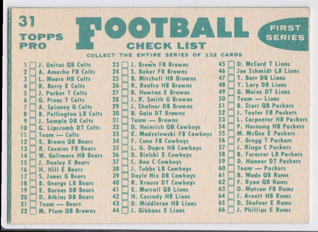 1960 Topps Browns Team #31 card back image