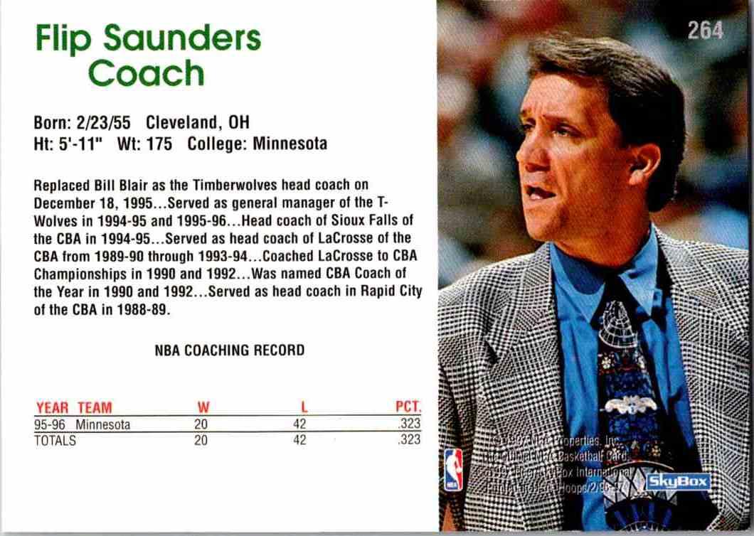 1997-98 NBA Hoops Flip Saunders #264 card back image