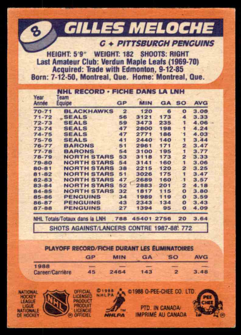 1988-89 O-Pee-Chee Gilles Meloche #8 card back image