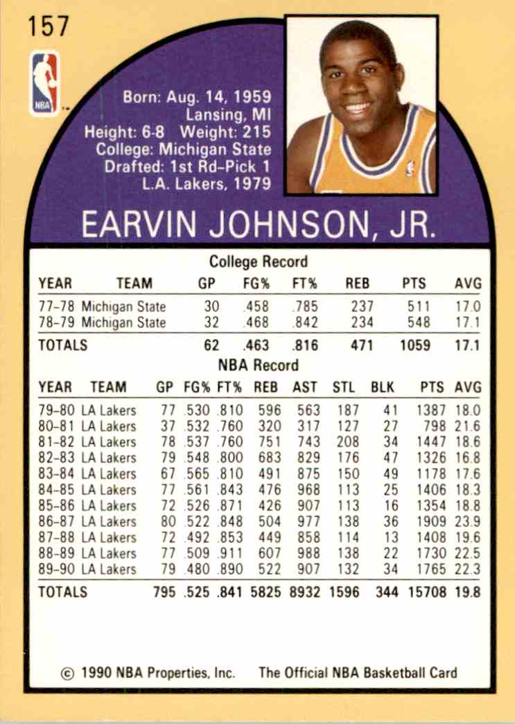 1990-91 NBA Hoops Magic Johnson #157 card back image
