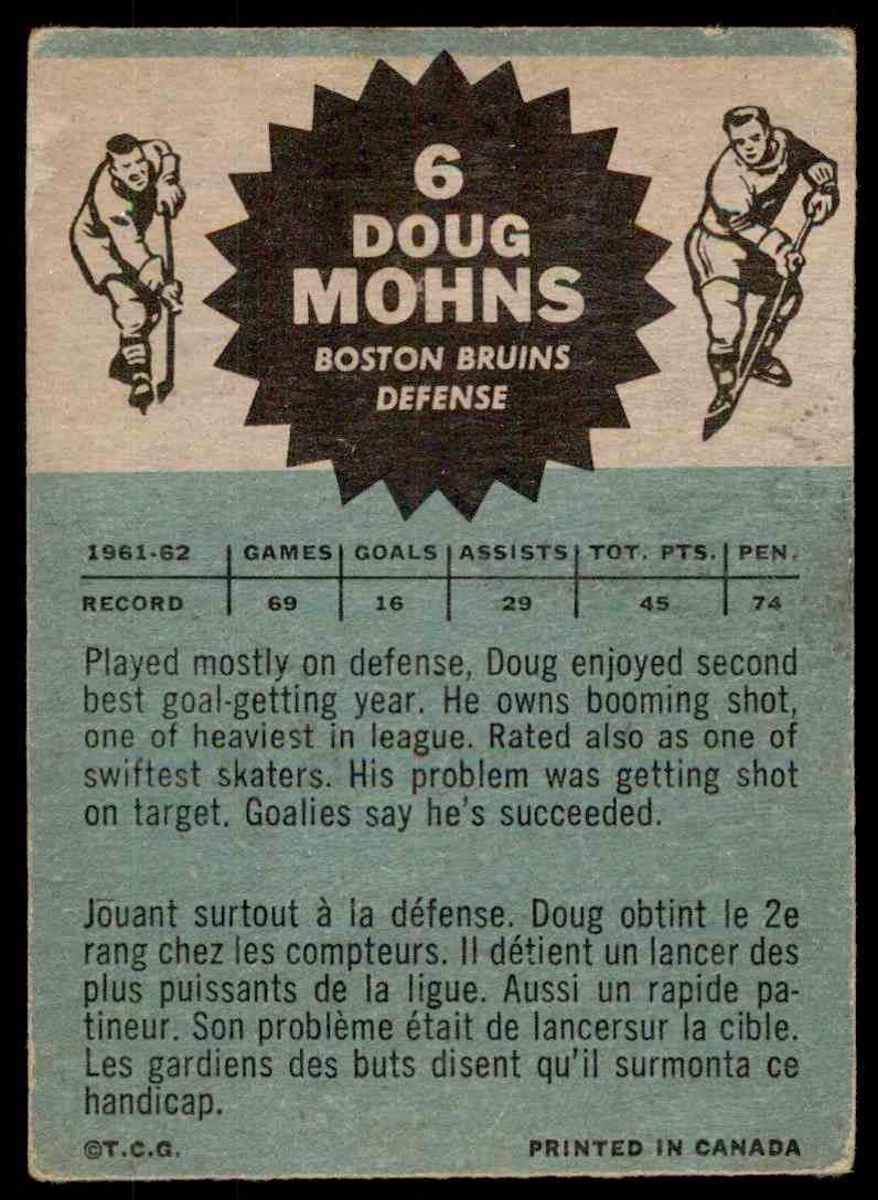 1962-63 Topps Doug Mohns #6 card back image