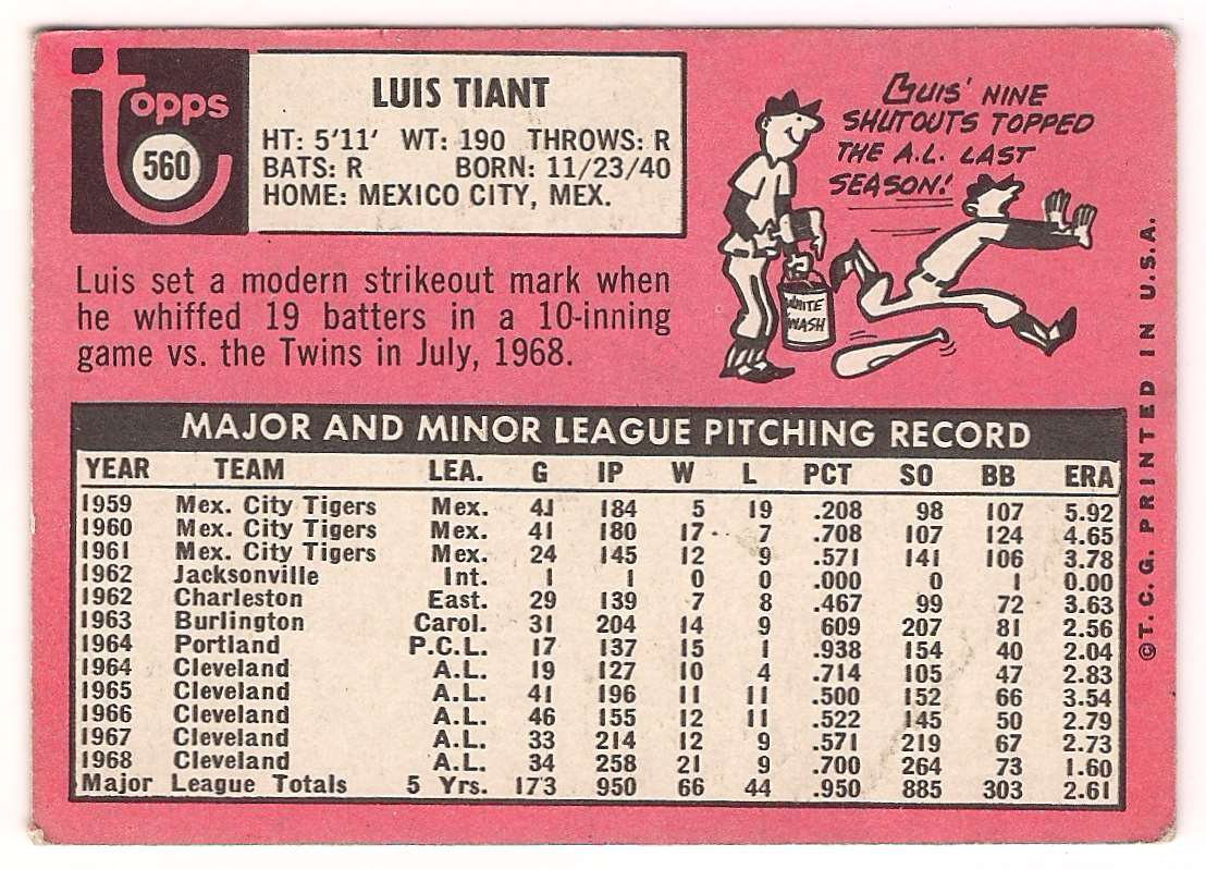 1969 Topps Luis Tiant #560 card back image