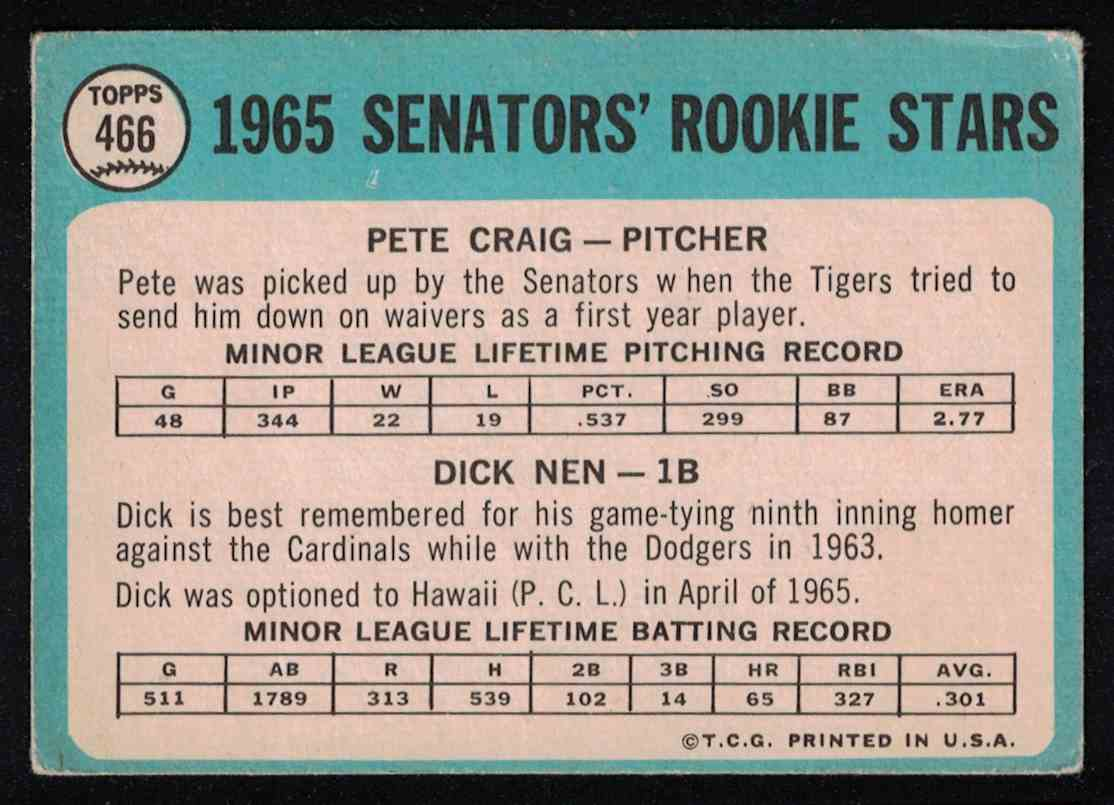 1965 Topps Senators Rookie Stars Pete Craig, Dick Nen VG-EX #466 card back image