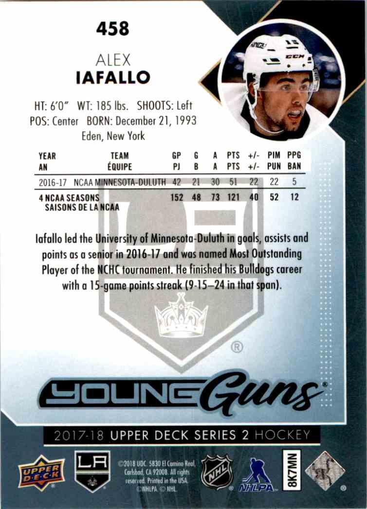 2017-18 Upper Deck Young Guns Alex Iafallo #458 card back image