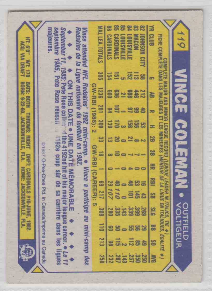 1987 O-Pee-Chee Vince Coleman #119 card back image