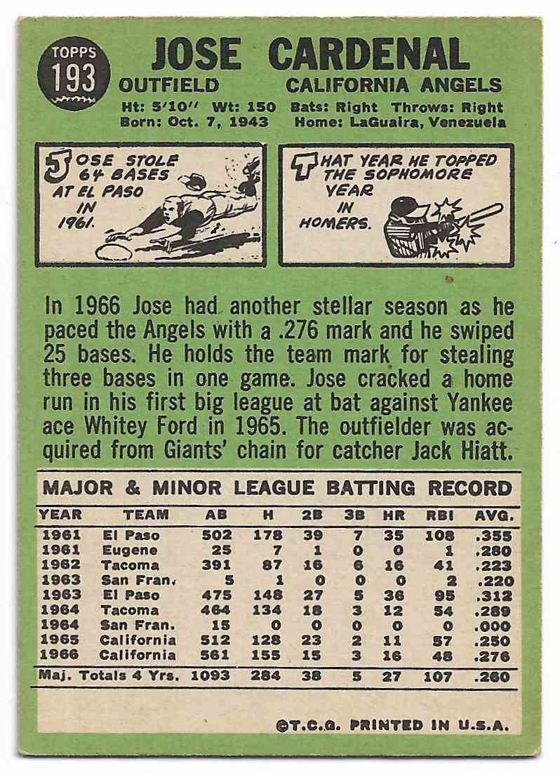 1967 Topps Jose Cardenal #193 card back image
