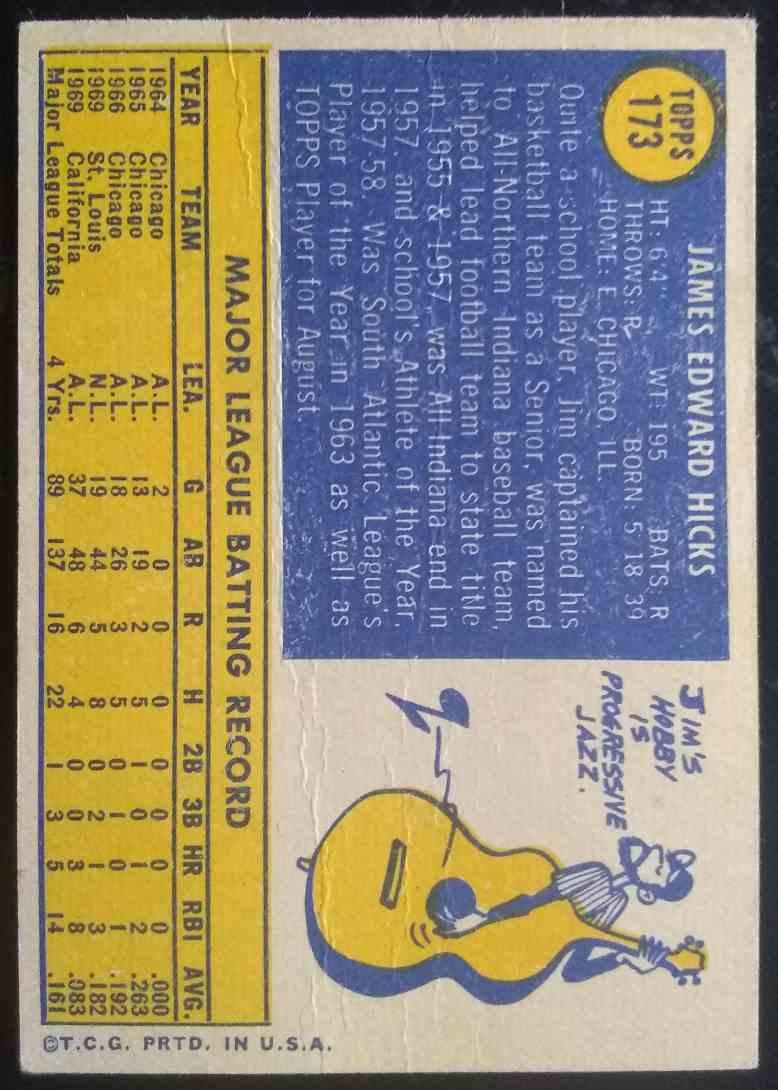 1970 Topps Jim Hicks #173 card back image