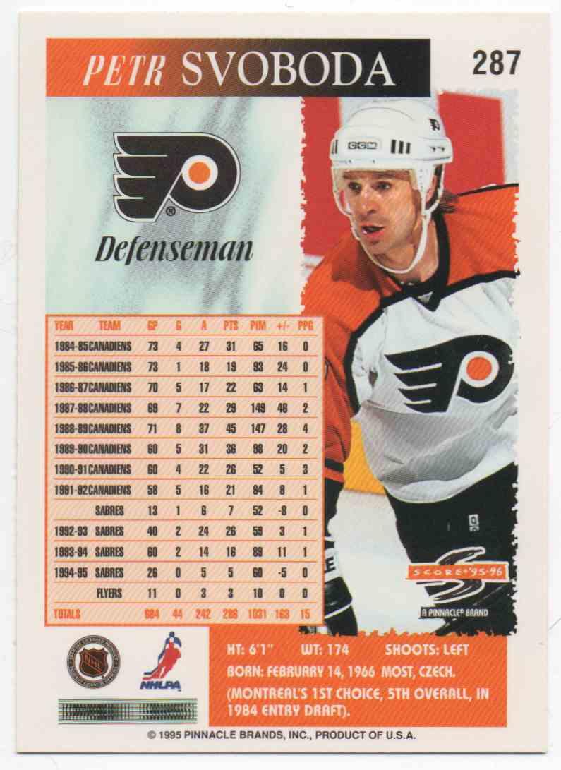 1995-96 Score Petr Svoboda #287 card back image