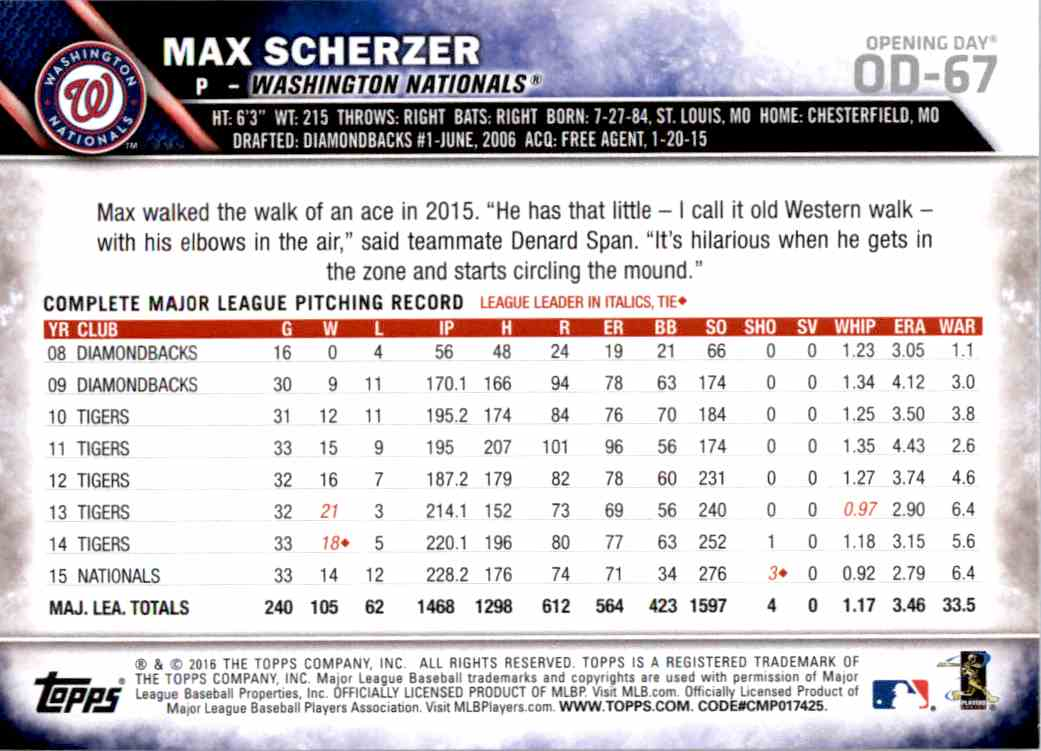 2016 Topps Opening Day Max Scherzer #OD-67 card back image