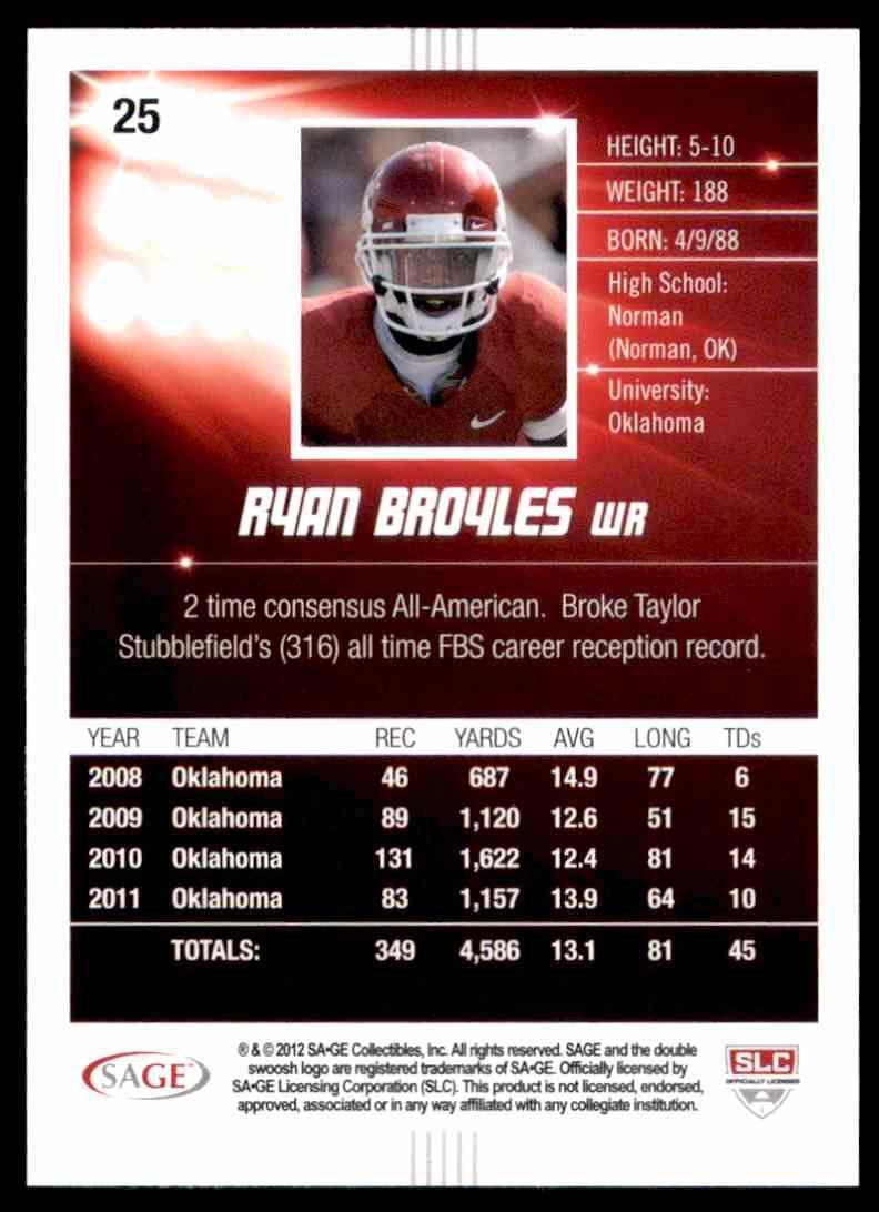 2012 Sage Hit Ryan Broyles #25 card back image