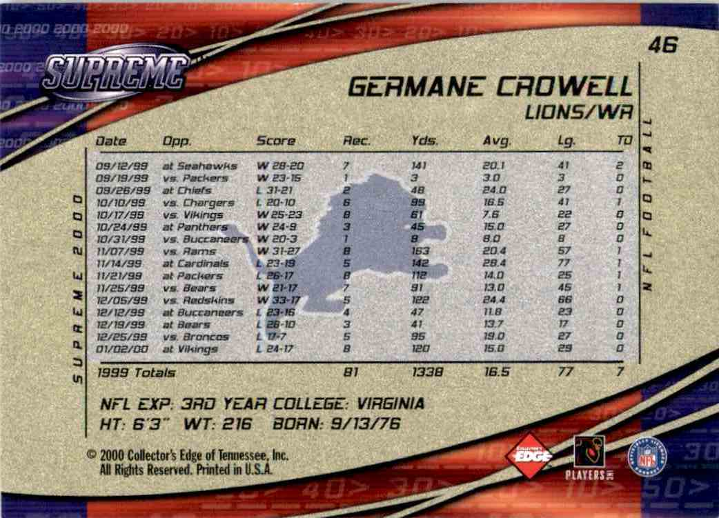 2000 Collector's Edge Supreme Germane Crowell #46 card back image