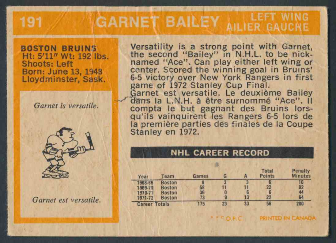1972-73 O-Pee-Chee Garnet Bailey #191 card back image