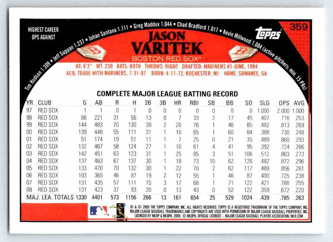 2009 Topps Jason Varitek #359 card back image