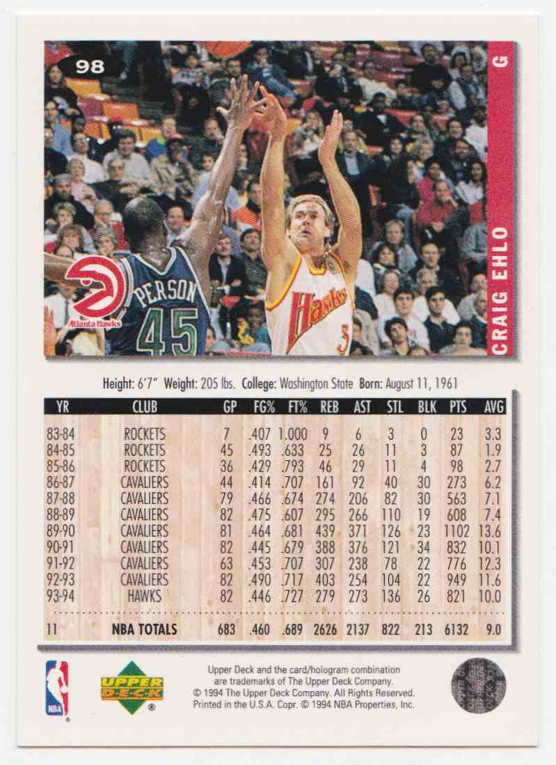 1994-95 Upper Deck Collector's Choice Base Craig Ehlo #98 card back image