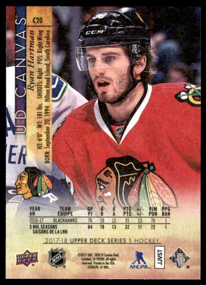 2017-18 Upper Deck Canvas Ryan Hartman #C20 card back image