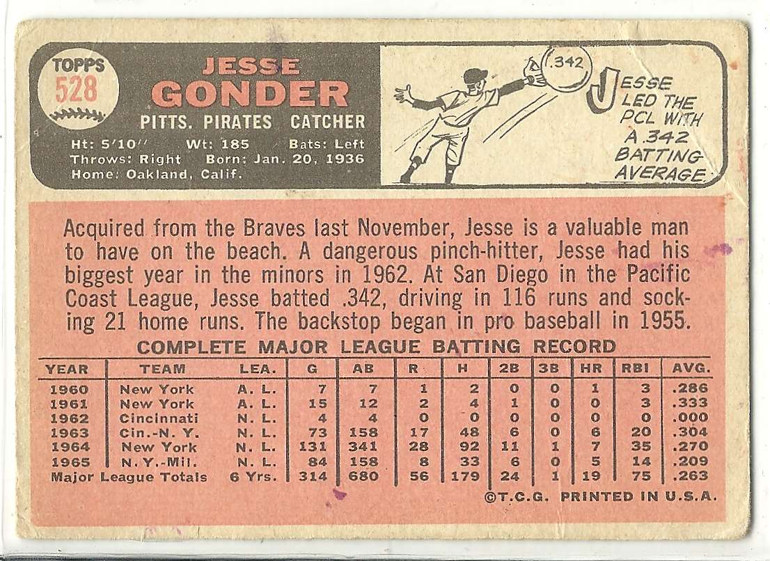 1966 Topps Jesse Gonder #528 card back image