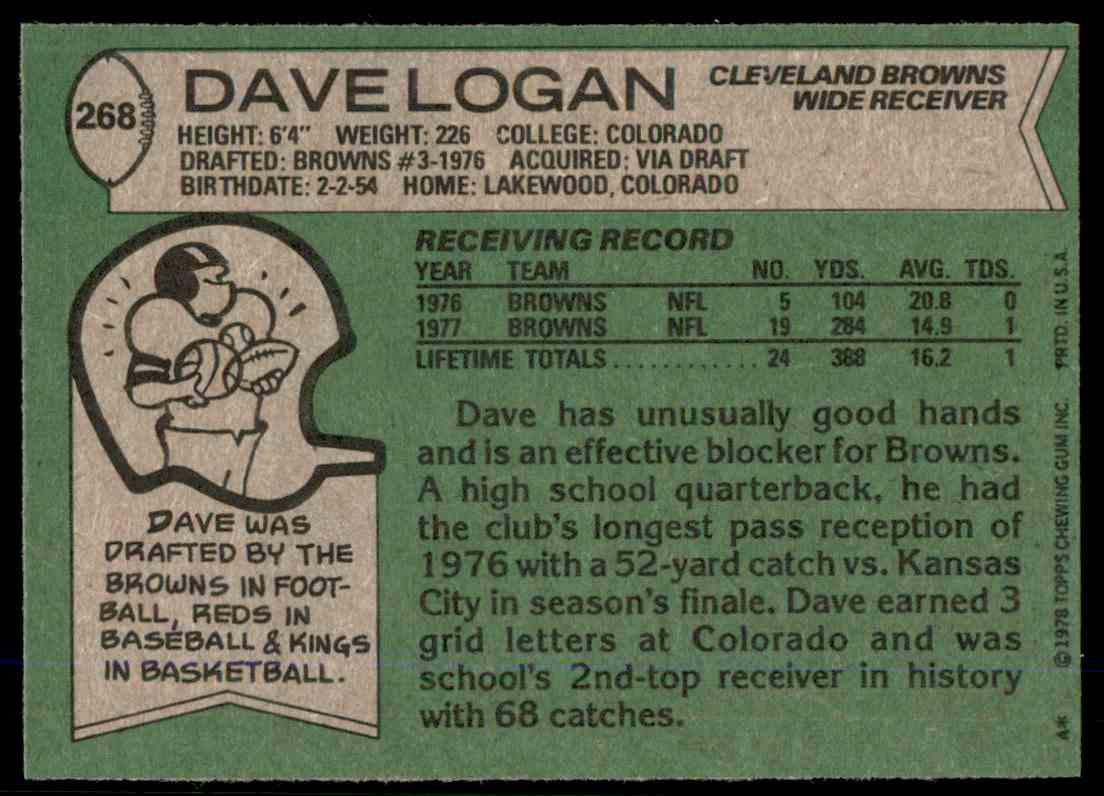 1978 Topps Football Dave Logan #268 card back image