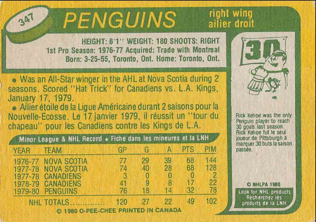 1980-81 O-Pee-Chee Pat Hughes #347 card back image
