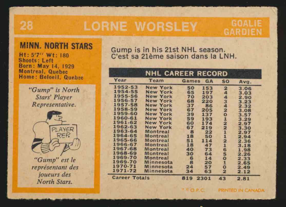 1972-73 0-Pee-Chee Lorne Worsley #28 card back image