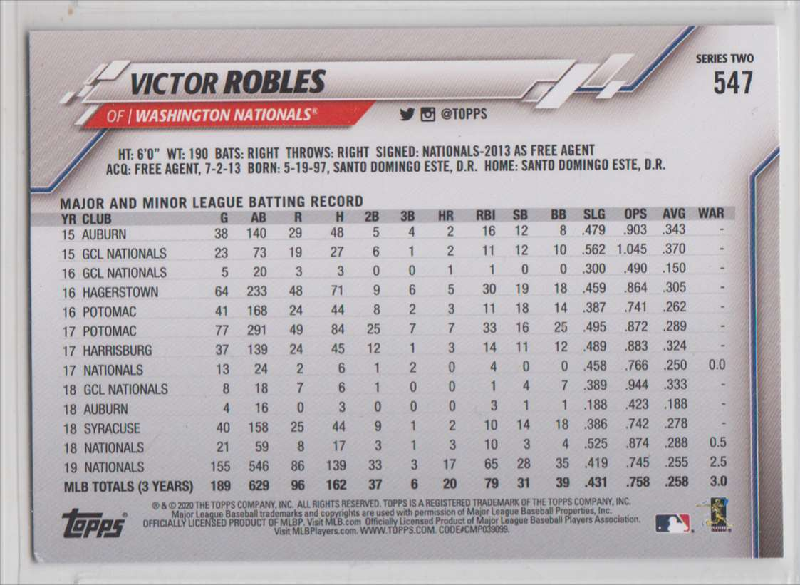 2020 Topps Victor Robles #547 card back image