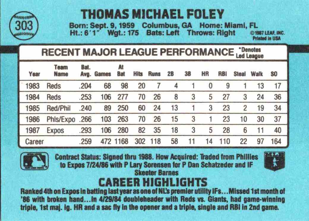 1988 Donruss Tom Foley #303 card back image