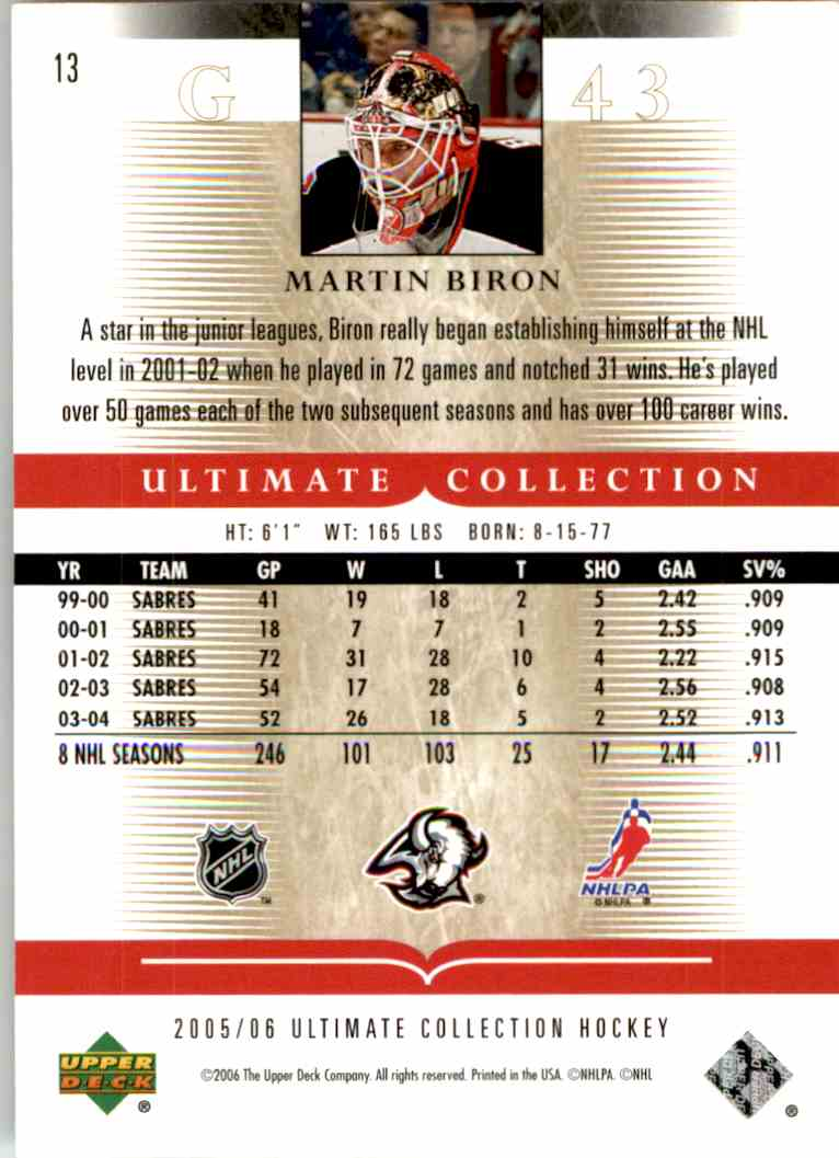 2005-06 Upper Deck Ultimate Collection Martin Biron #13 card back image