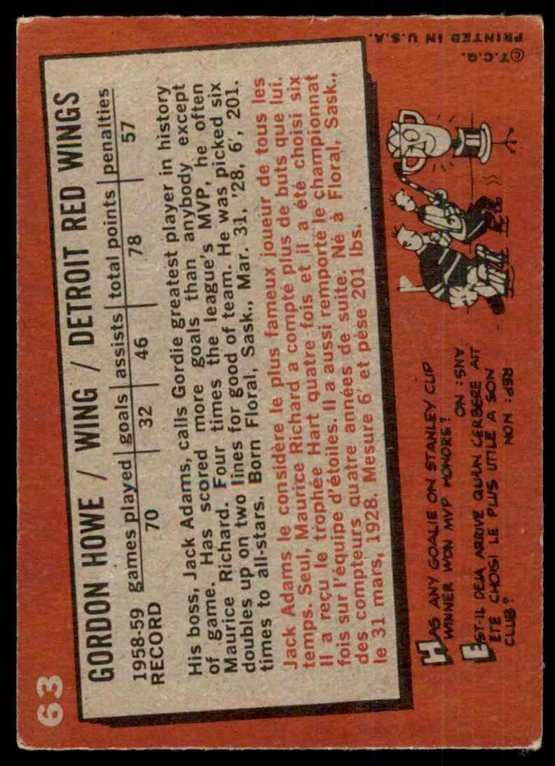 1959-60 Topps Gordie Howe #63 card back image