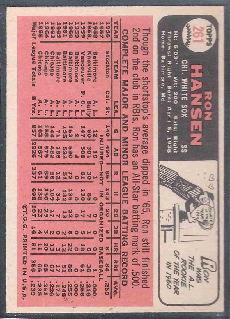 1966 Topps Ron Hansen #261 card back image