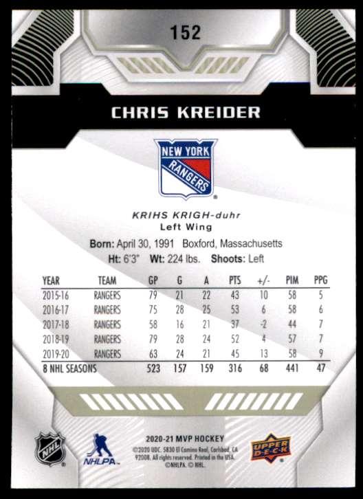 2020-21 Upper Deck MVP Chris Kreider #152 card back image