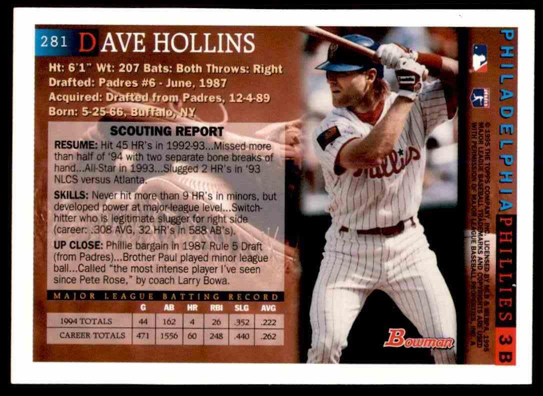 1995 Bowman Dave Hollins #281 card back image