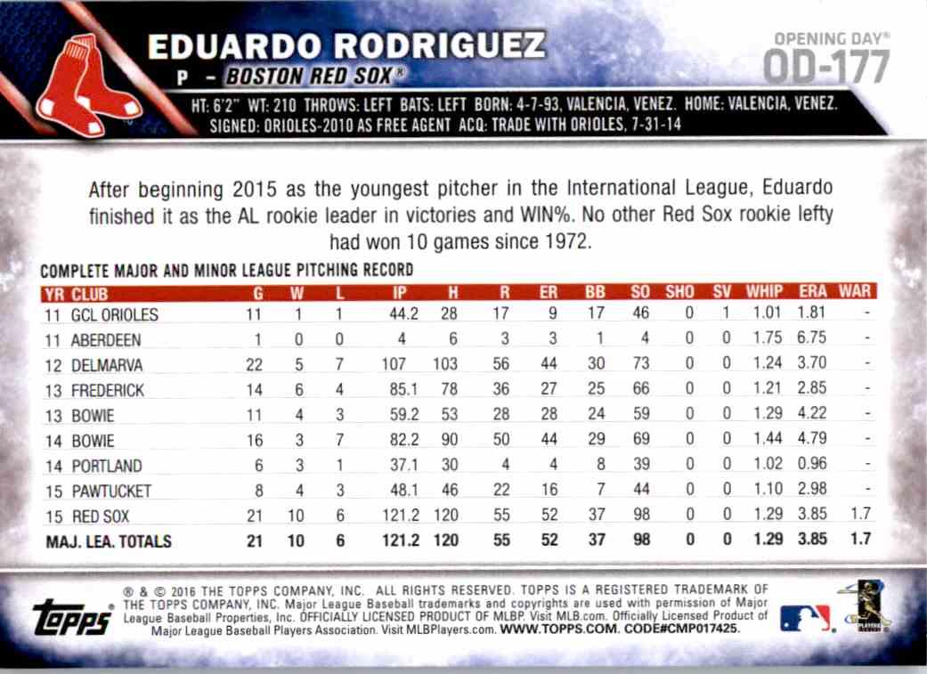 2016 Topps Opening Day Eduardo Rodriguez FS #OD-177 card back image