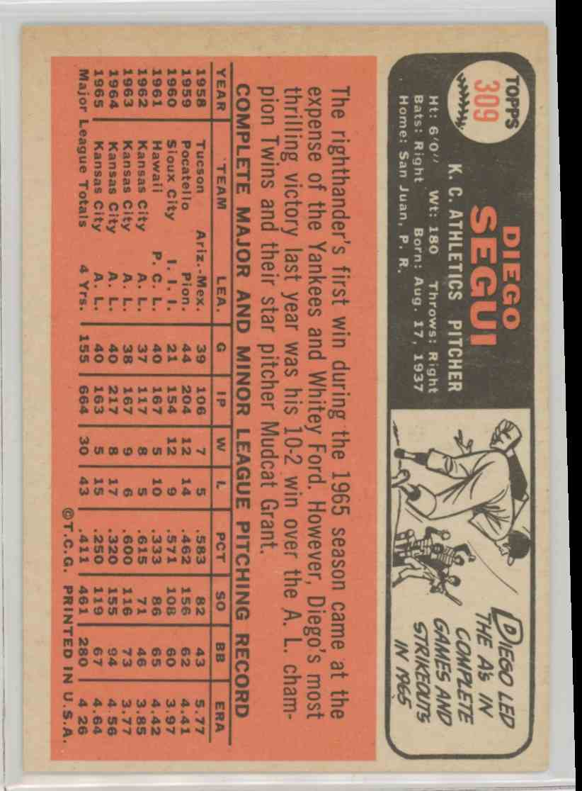 1966 Topps Diego Segui #309 card back image