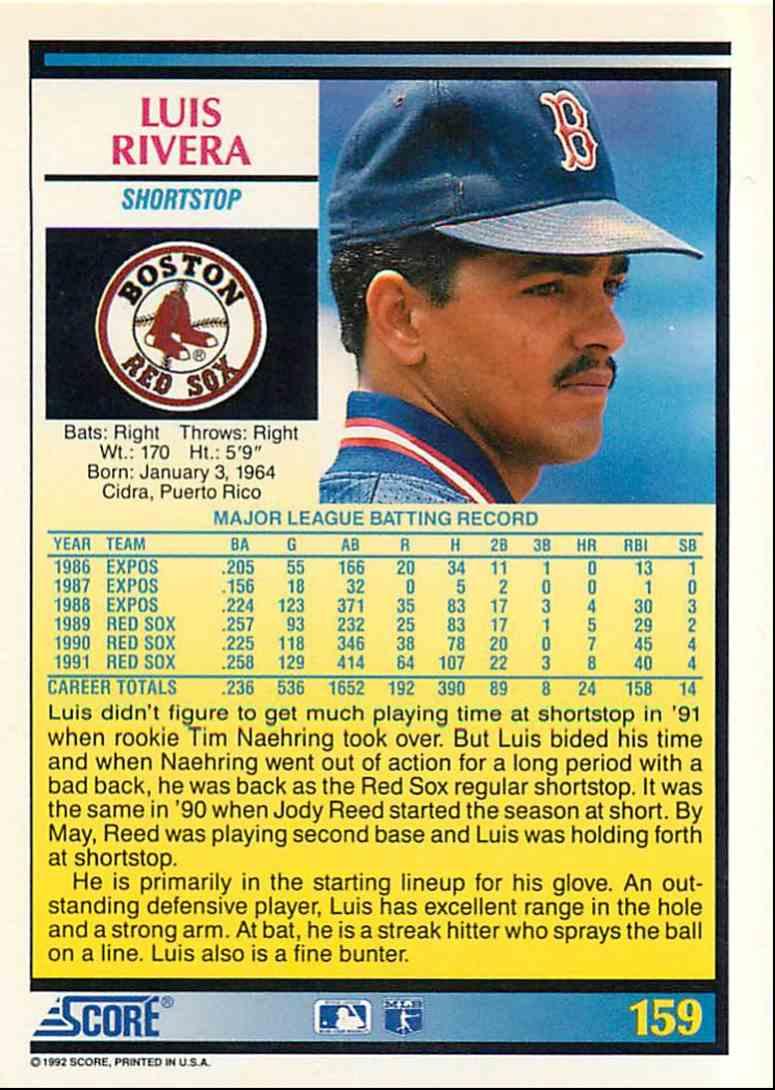 1992 Score Luis Rivera #159 card back image