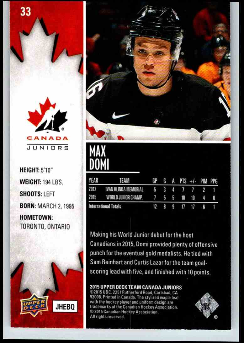 2015-16 Upper Deck Team Canada Juniors Exclusives Red Max Domi #33 card back image