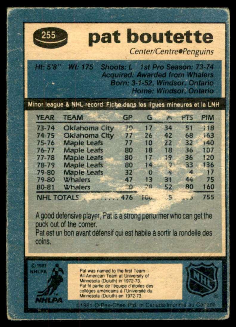 1981-82 OPC Pat Boutette #255 card back image