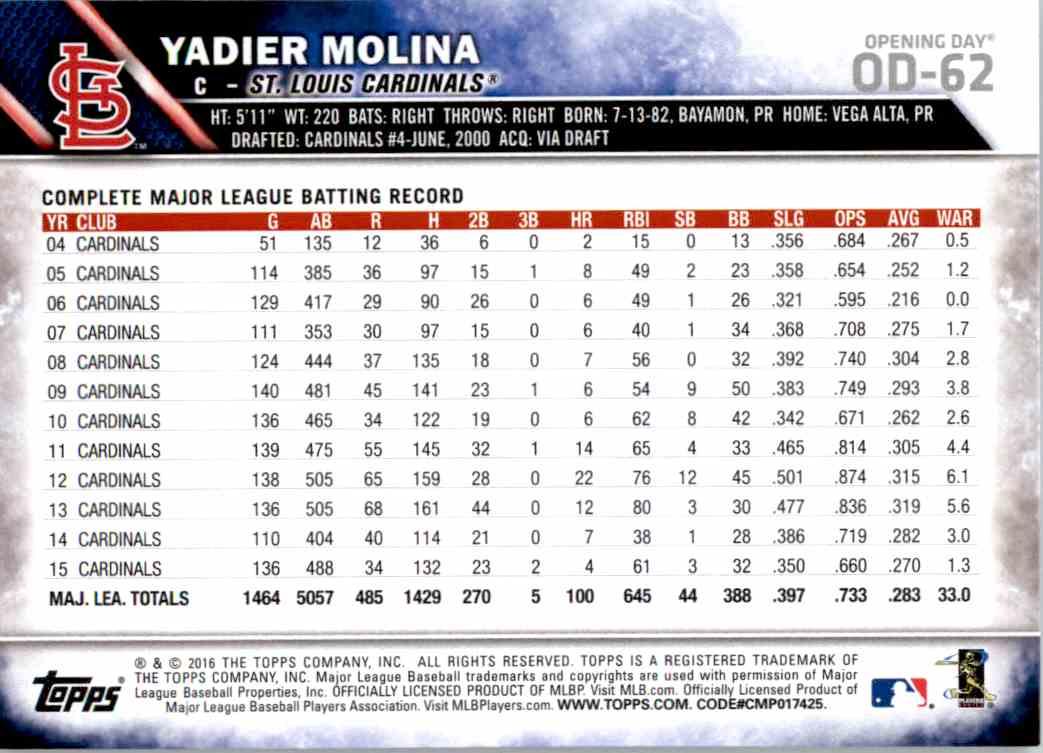 2016 Topps Opening Day Yadier Molina #OD-62 card back image