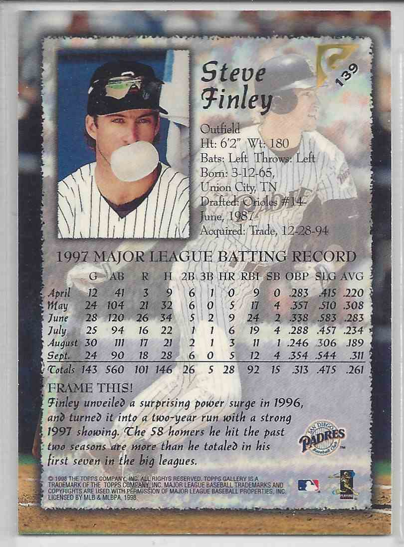 1998 Topps Gallerry Impressions Steve Finley #139 card back image