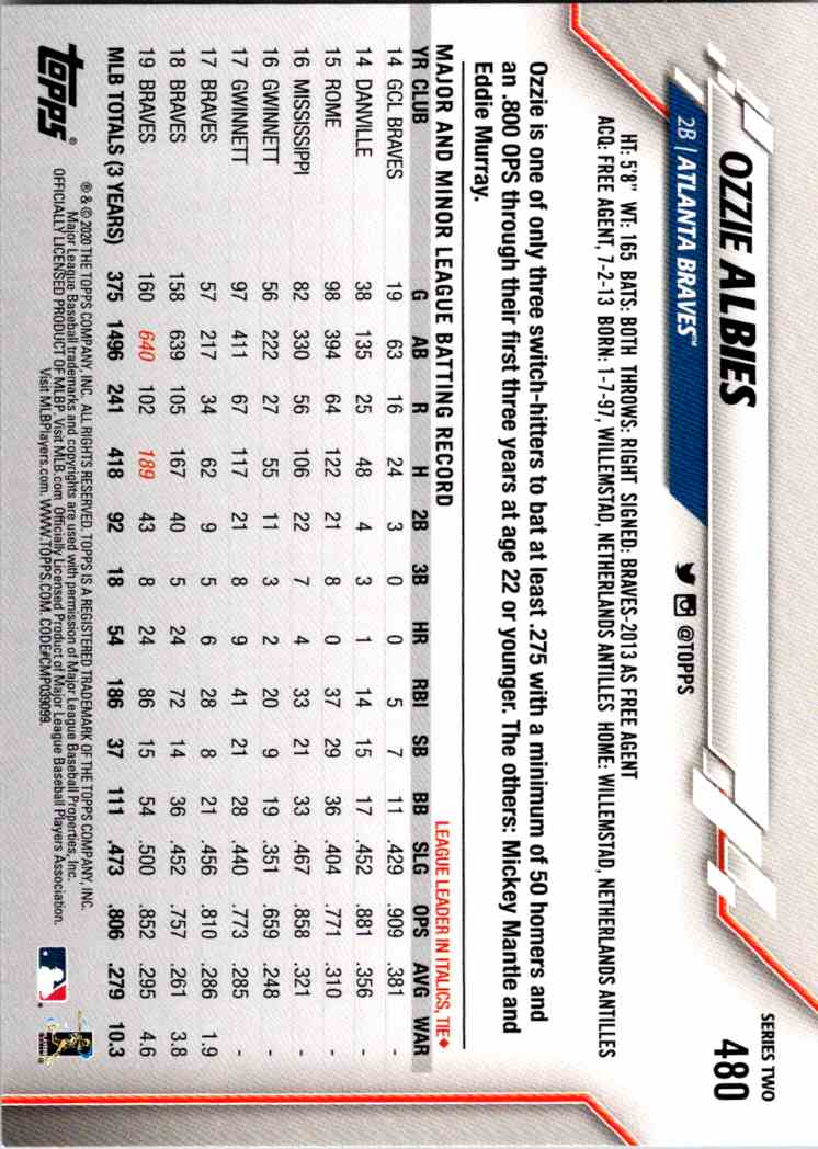 2020 Topps Series Two Ozzie Albies #480 card back image