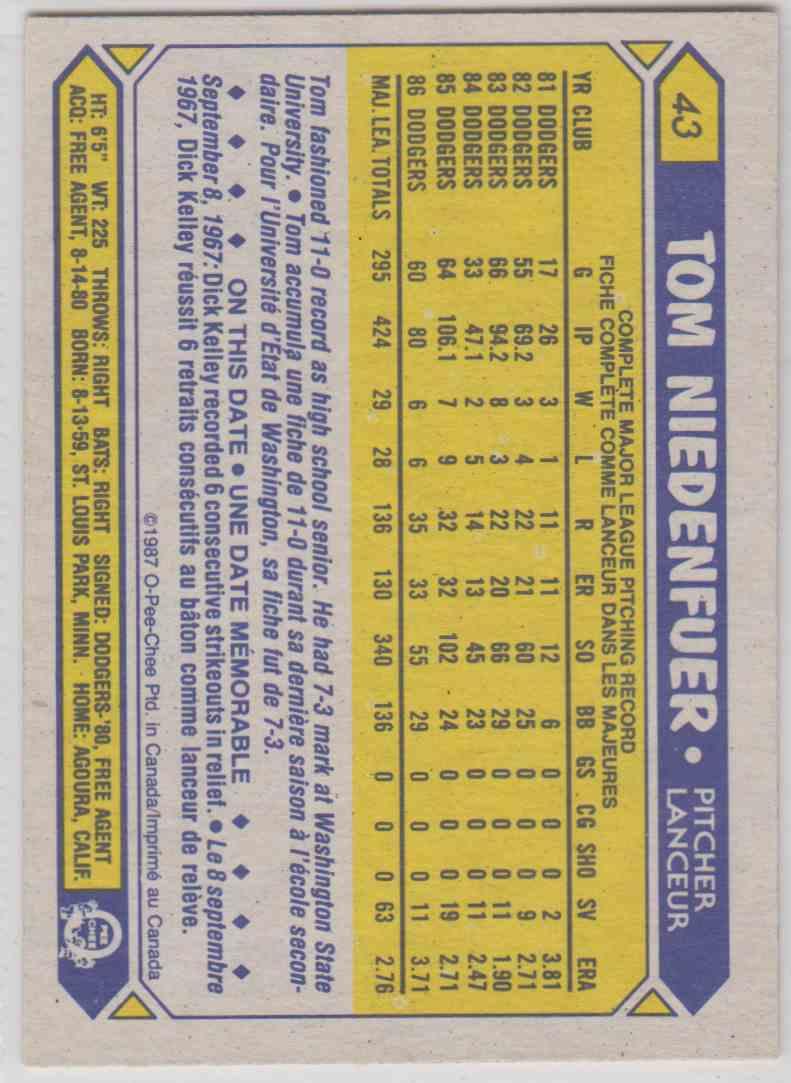 1987 O-Pee-Chee Tom Niedenfuer #43 card back image