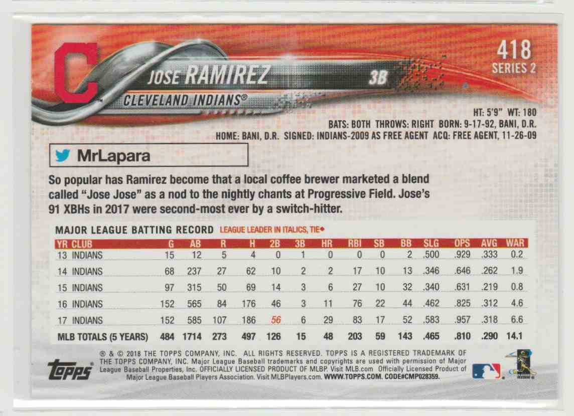2018 Topps Jose Ramirez #418 card back image