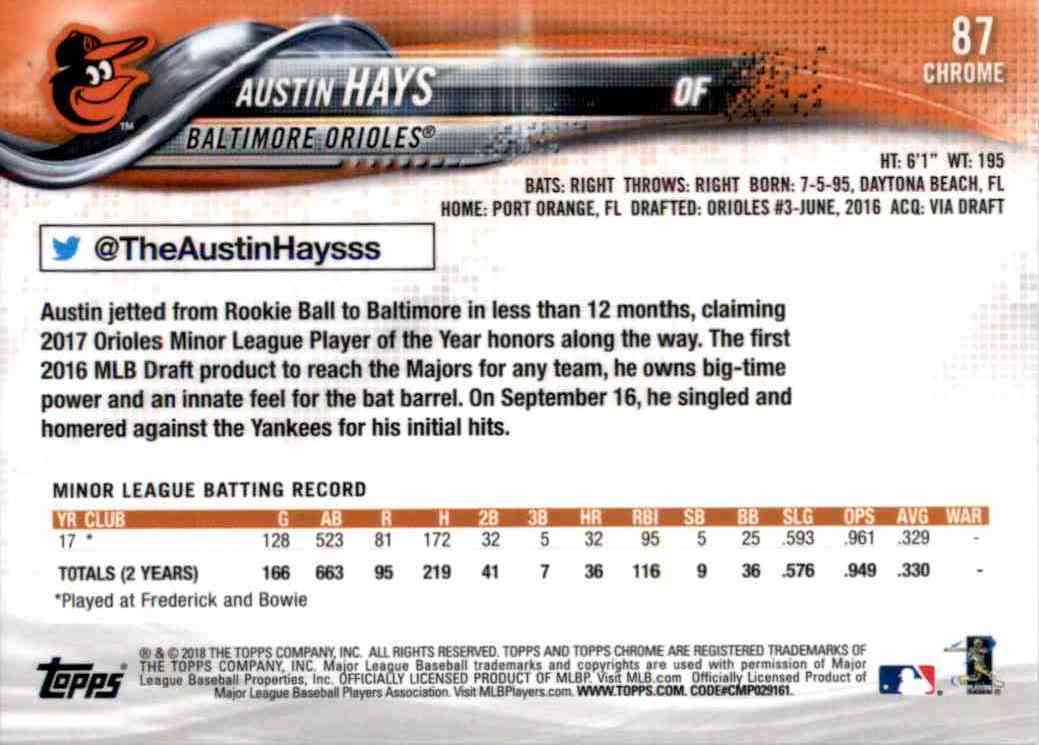 2018 Topps Chrome Austin Hays #87 card back image