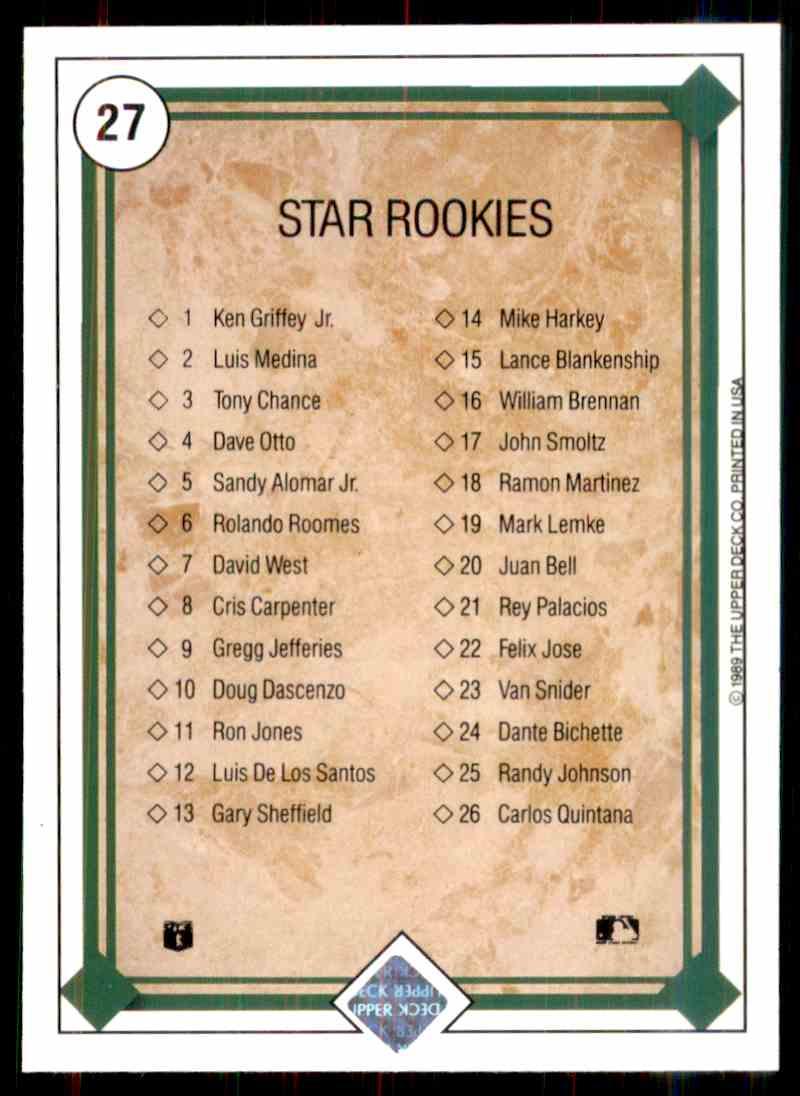 1989 Upper Deck Star Rookie Checklist #27 on Kronozio