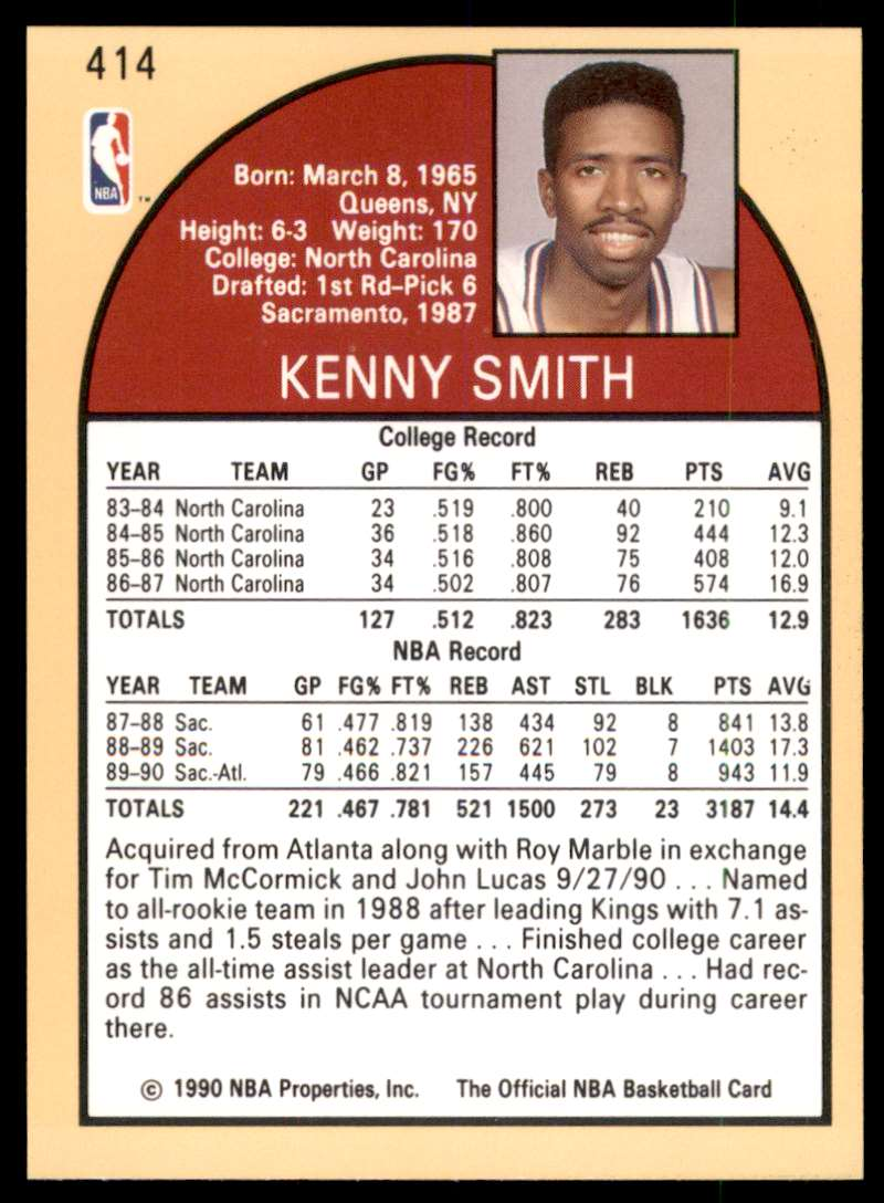 1990-91 Hoops Kenny Smith #414 card back image