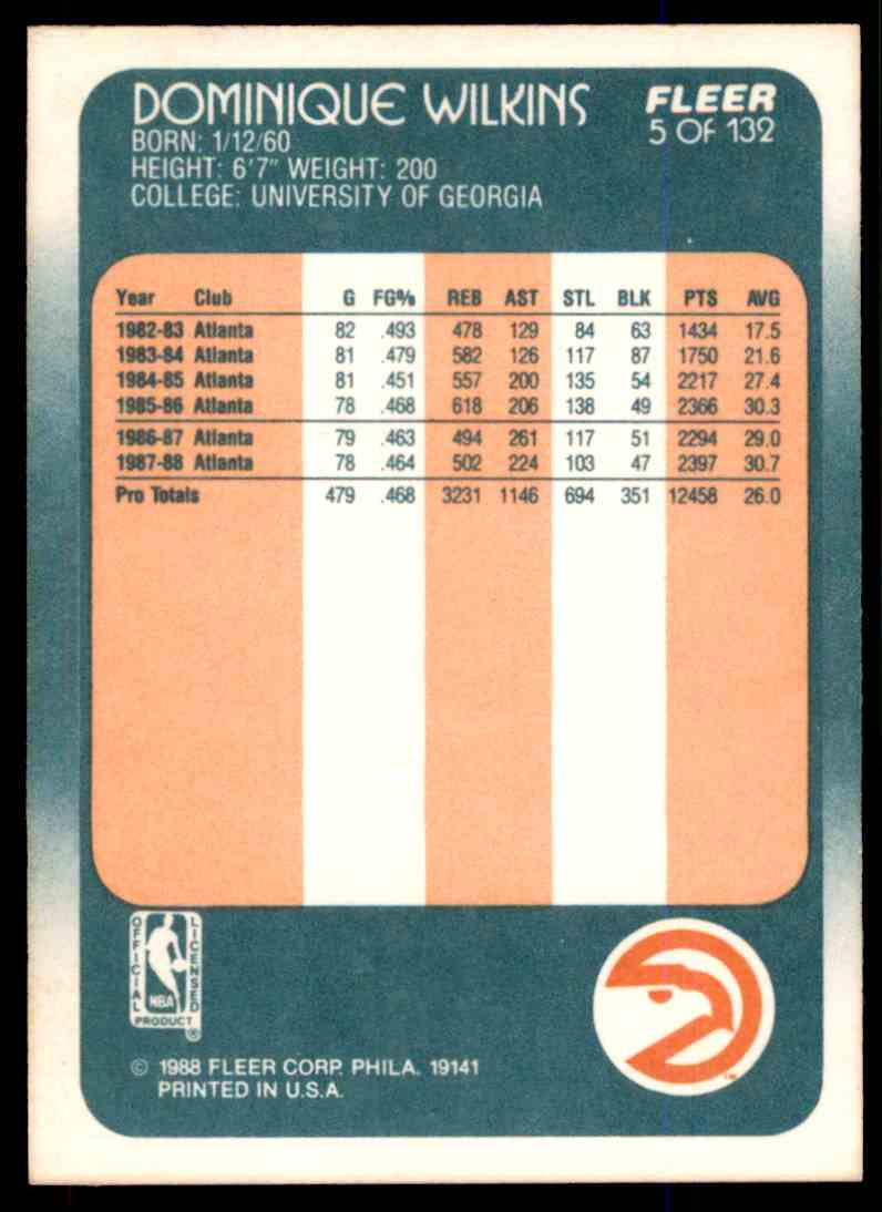 1988-89 Fleer Dominique Wilkins #5 card back image