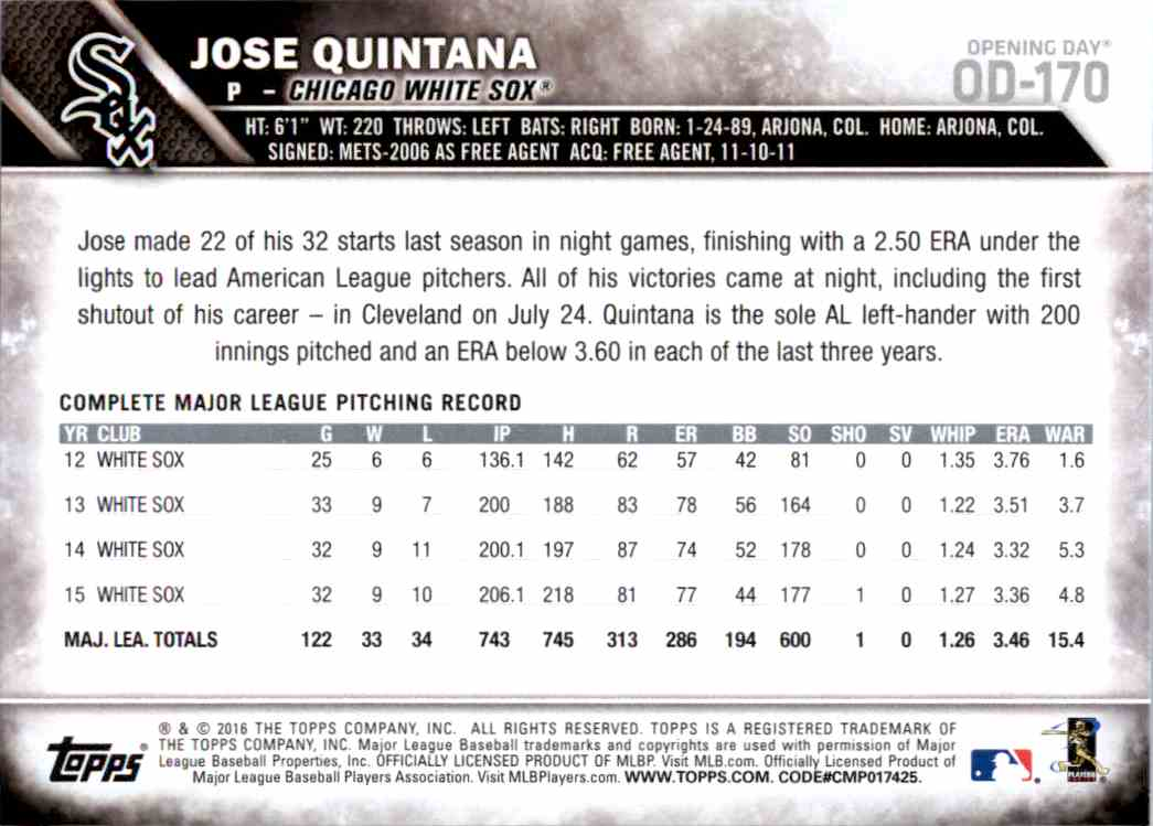 2016 Topps Opening Day Jose Quintana #OD-170 card back image