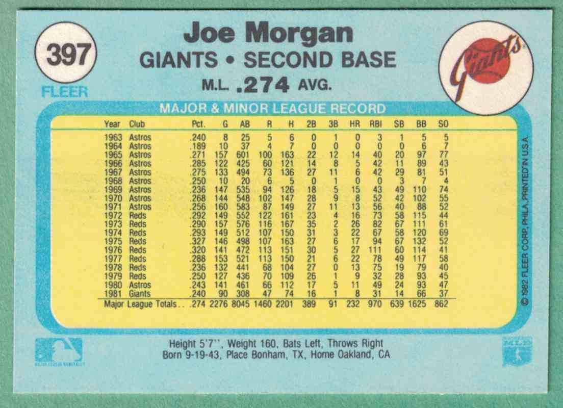 1981 Fleer Joe Morgan NM #397 card back image