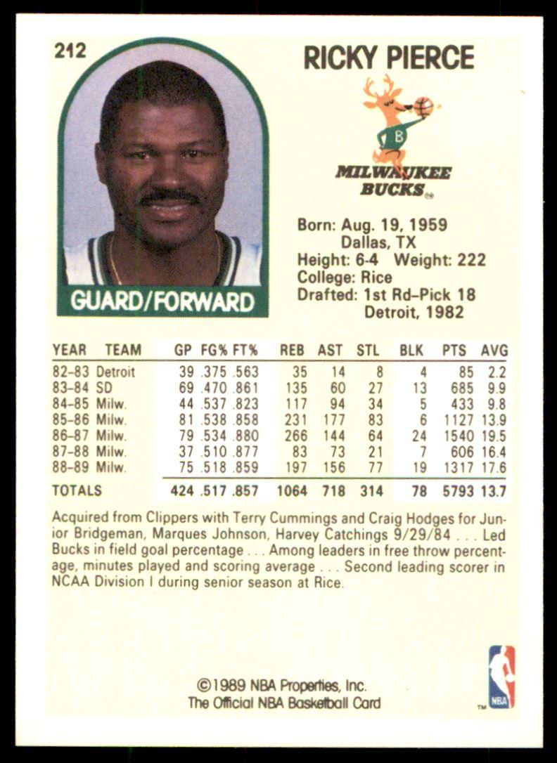 1989 90 Nba Hoops Ricky Pierce 212 on Kronozio