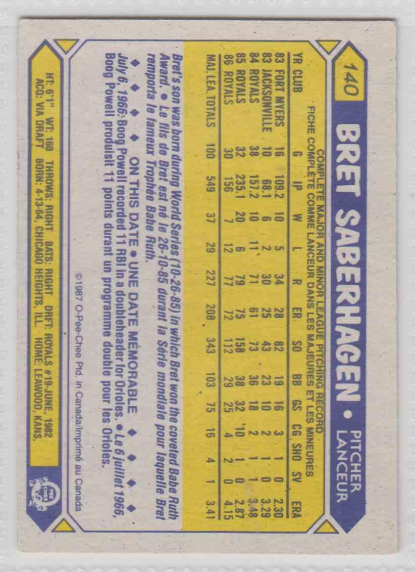 1987 O-Pee-Chee Bret Saberhagen #140 card back image